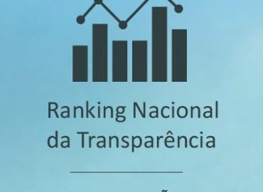 Clientes Delta estão entre os municípios com melhor avaliação pelo Ranking Nacional de Transparência